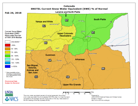 Statewide snowpack basin-filled map February 26, 2018 via the NRCS,