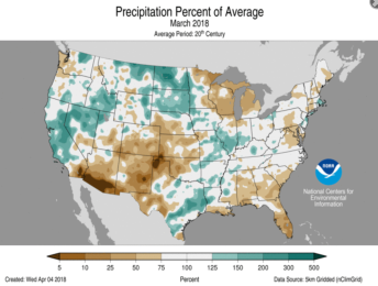 March Percent of Average Precipitation