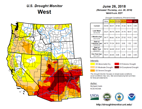 West Drought Monitor June 26, 2018.