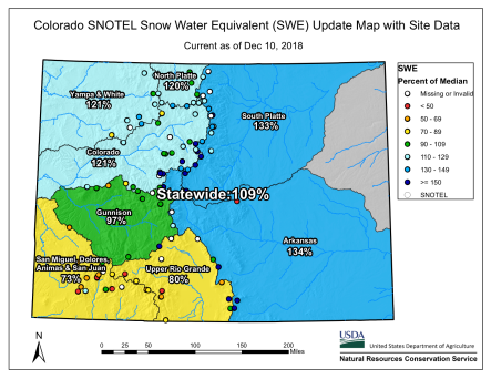 Colorado snowpack basin-filled map December 10, 2018 via the NRCS.