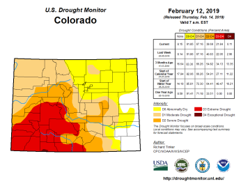 Colorado Drought Monitor February 12, 2019.