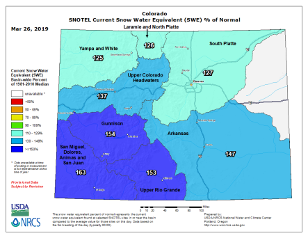 Colorado statewide snowpack basin-filled map March 26, 2019 via the NRCS.