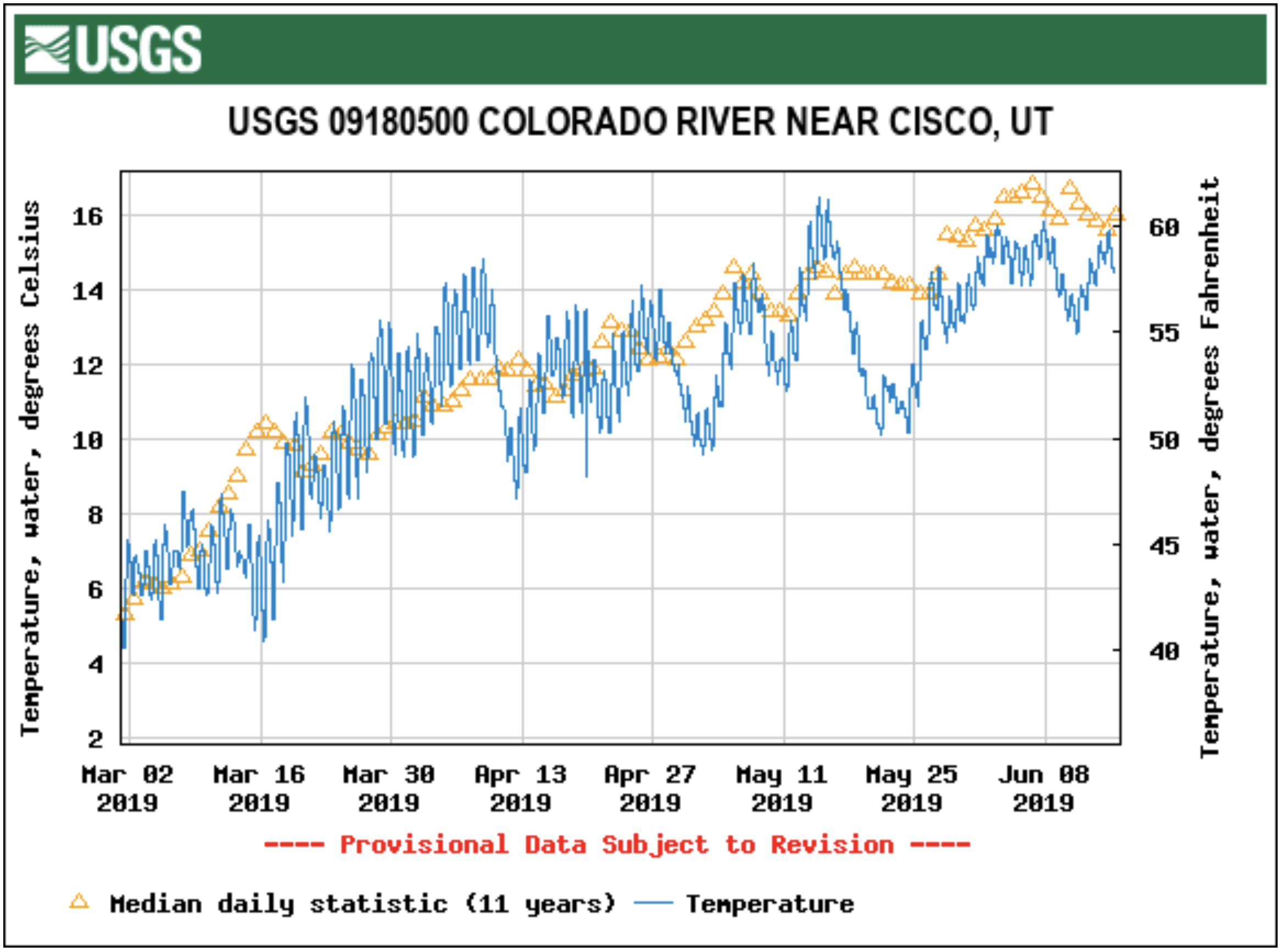 Runoff news: Tenmile Creek, Straight Creek and the Snake River all