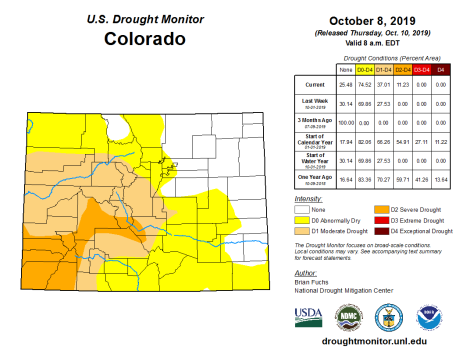 Colorado Drought Monitor October 8, 2019.